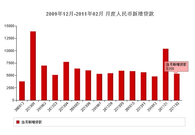 全球经济数据网,宏观经济数据分析,财经数据网,公告于《民航统制》2006年第4期)
